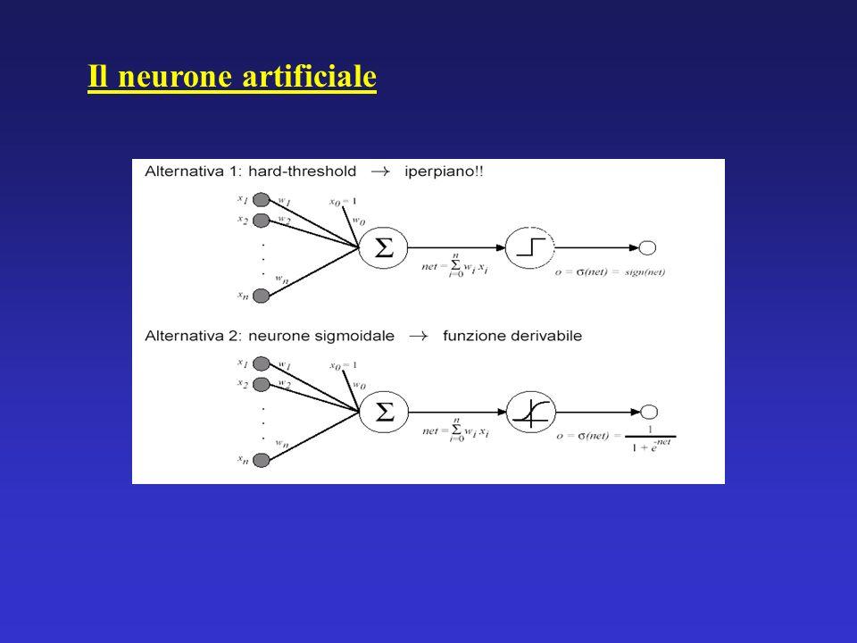 Il neurone artificiale