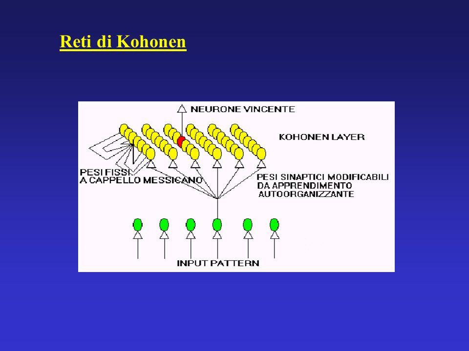 Reti di Kohonen