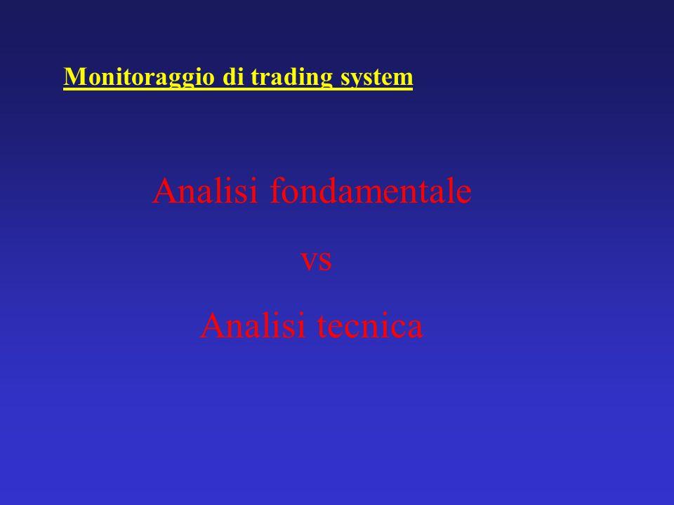 Monitoraggio di trading system