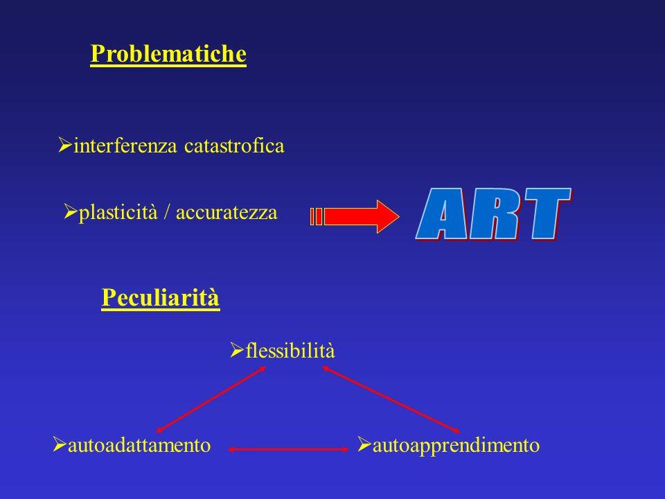ART Problematiche Peculiarità interferenza catastrofica
