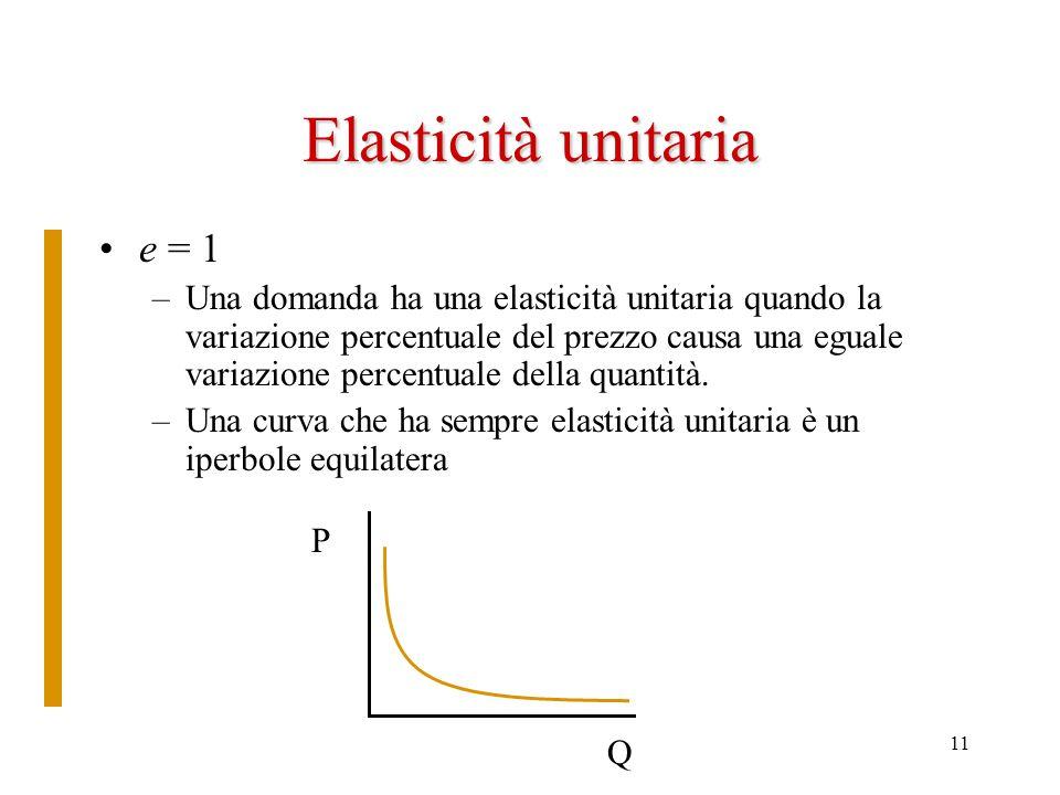 Elasticità unitaria e = 1