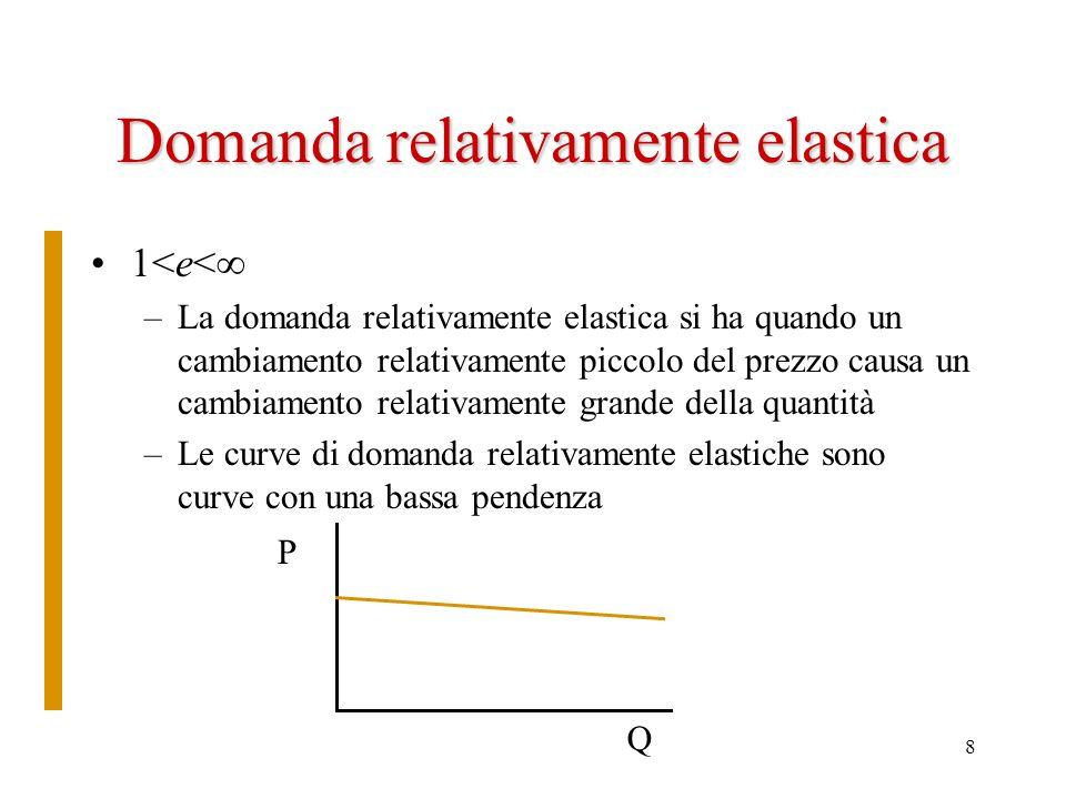 Domanda relativamente elastica