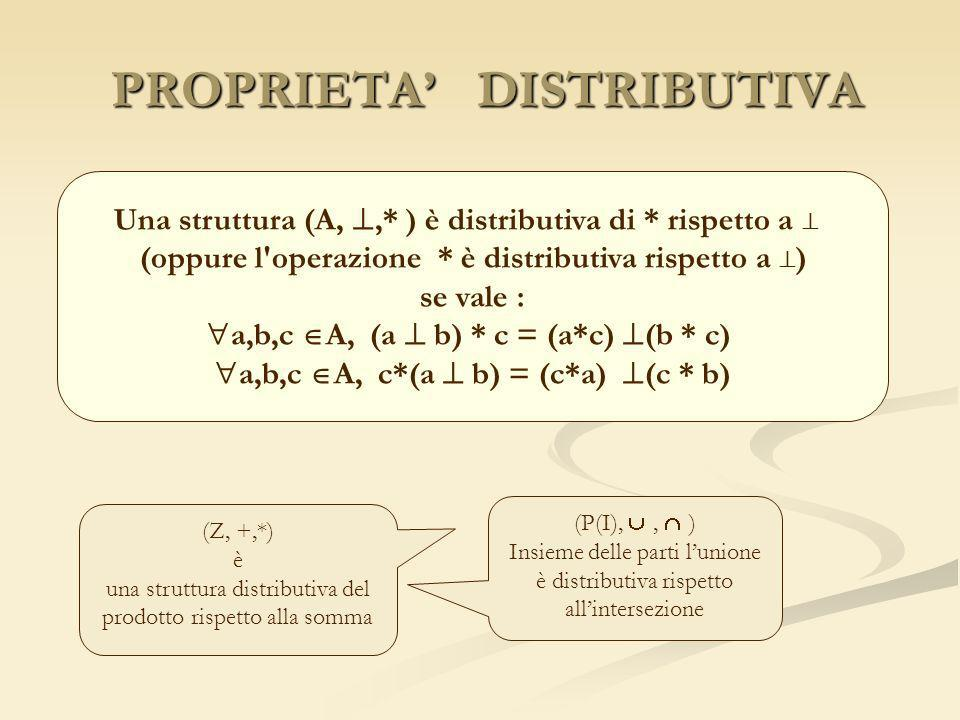 PROPRIETA' DISTRIBUTIVA