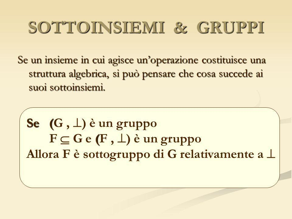 SOTTOINSIEMI & GRUPPI Se (G , ) è un gruppo