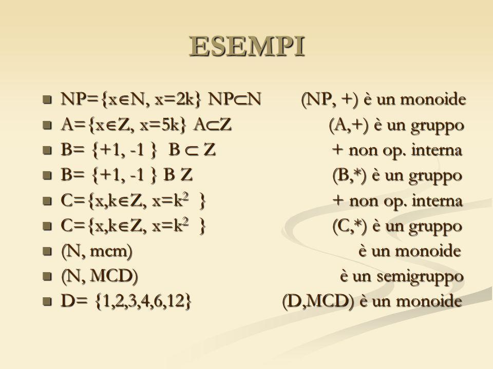 ESEMPI NP={xN, x=2k} NPN (NP, +) è un monoide