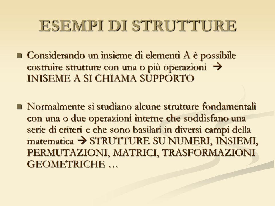ESEMPI DI STRUTTURE Considerando un insieme di elementi A è possibile costruire strutture con una o più operazioni  INISEME A SI CHIAMA SUPPORTO.
