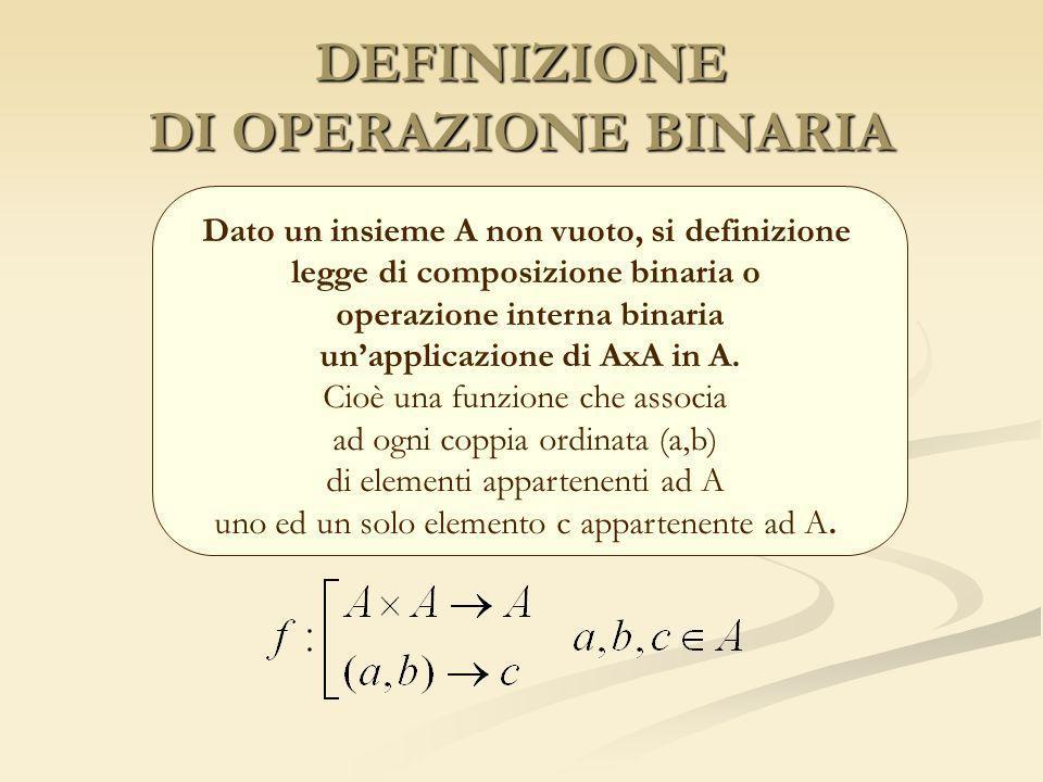 DEFINIZIONE DI OPERAZIONE BINARIA