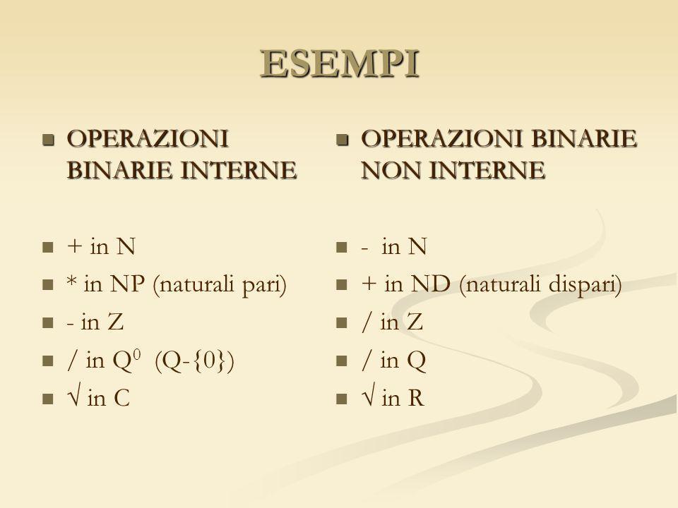 ESEMPI OPERAZIONI BINARIE INTERNE + in N * in NP (naturali pari)