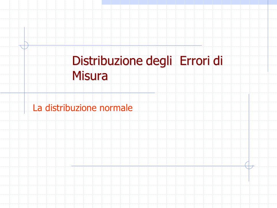 Distribuzione degli Errori di Misura