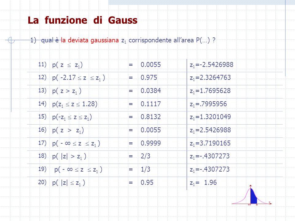 La funzione di Gauss 1) qual è la deviata gaussiana z1 corrispondente all'area P(…) 11) p( z  z1)