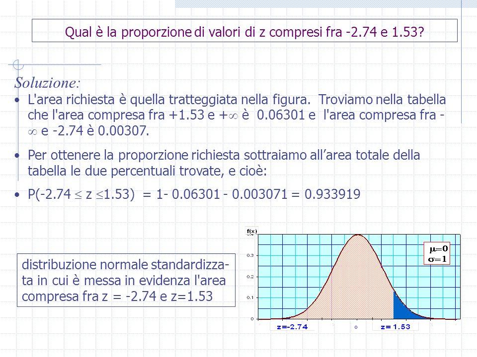 Qual è la proporzione di valori di z compresi fra -2.74 e 1.53