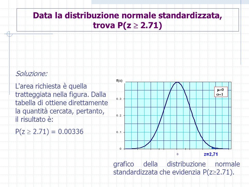 Data la distribuzione normale standardizzata, trova P(z  2.71)