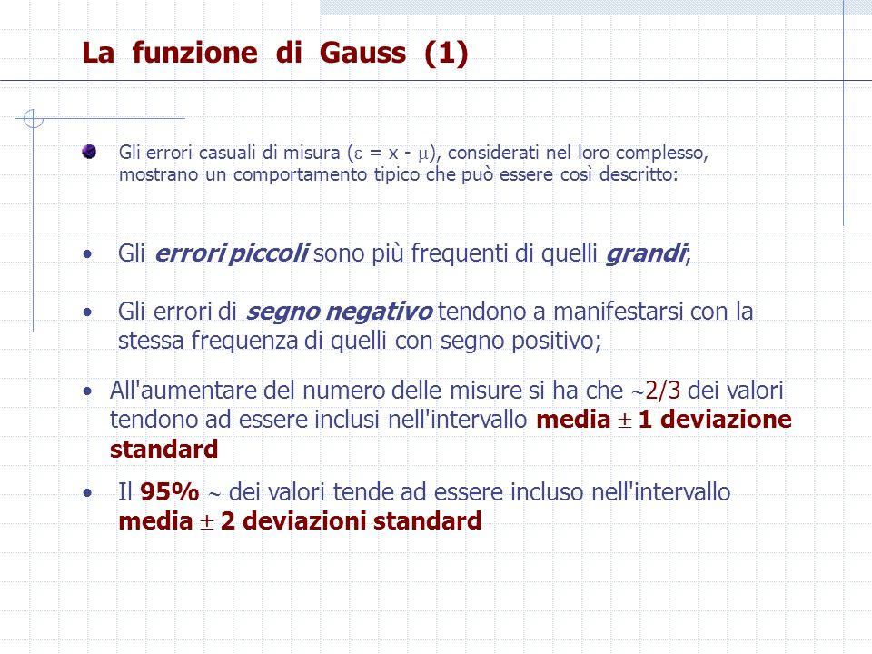 La funzione di Gauss (1)