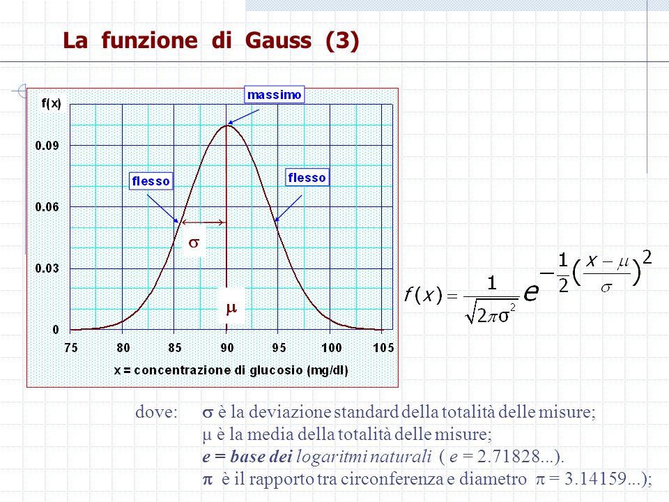 La funzione di Gauss (3) dove:  è la deviazione standard della totalità delle misure; μ è la media della totalità delle misure;