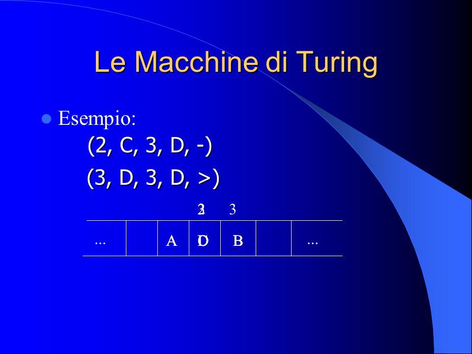 Le Macchine di Turing Esempio: (2, C, 3, D, -) (3, D, 3, D, >) A C