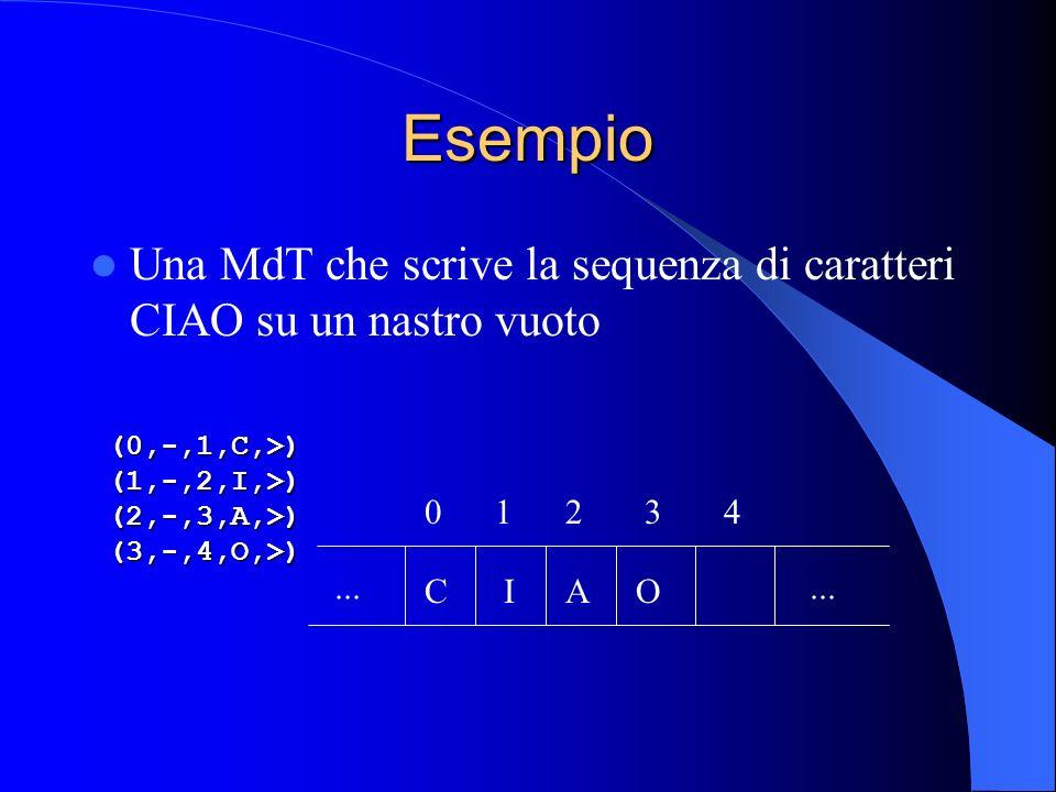 Esempio Una MdT che scrive la sequenza di caratteri CIAO su un nastro vuoto. (0,-,1,C,>) (1,-,2,I,>)
