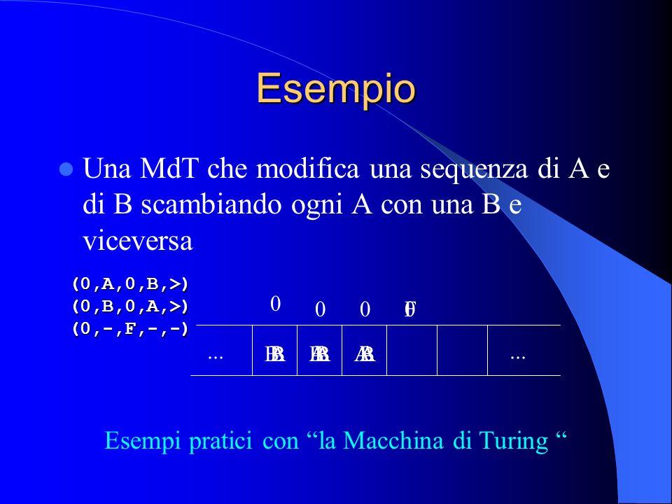 Esempi pratici con la Macchina di Turing
