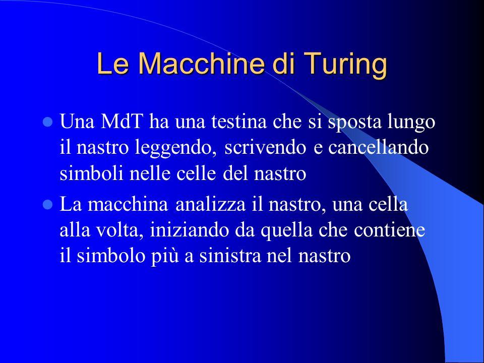 Le Macchine di Turing Una MdT ha una testina che si sposta lungo il nastro leggendo, scrivendo e cancellando simboli nelle celle del nastro.