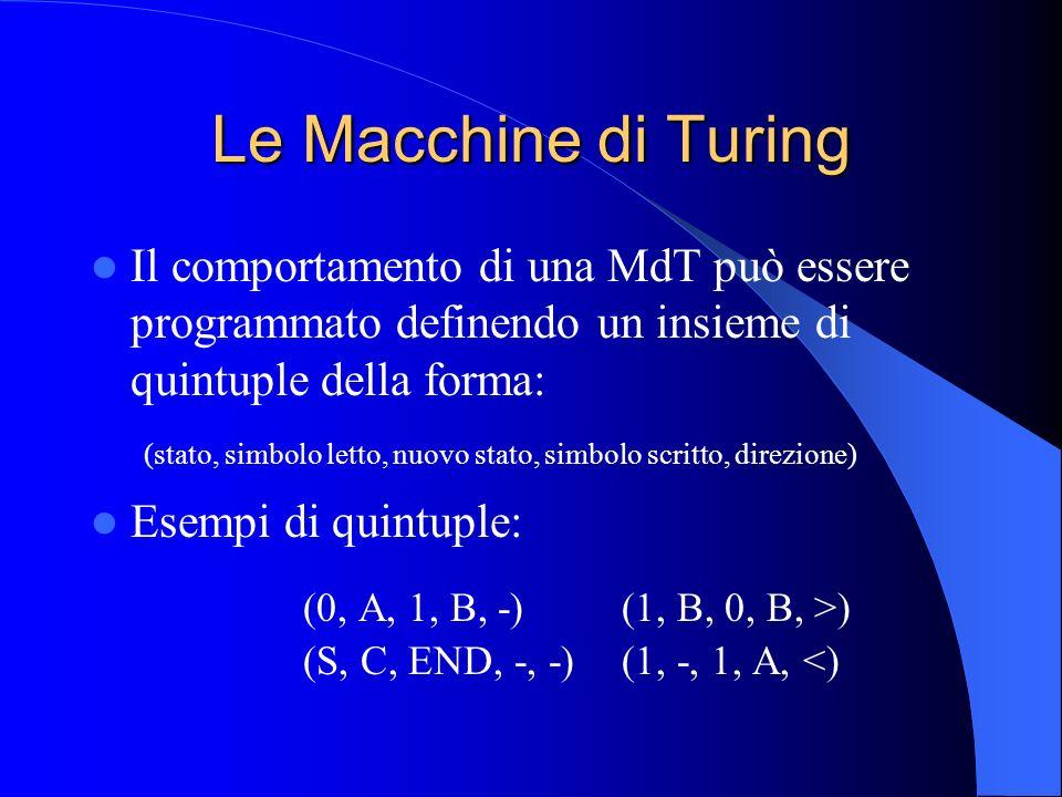 Le Macchine di Turing Il comportamento di una MdT può essere programmato definendo un insieme di quintuple della forma: