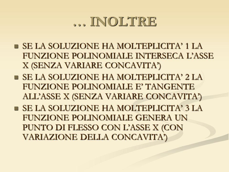 … INOLTRE SE LA SOLUZIONE HA MOLTEPLICITA' 1 LA FUNZIONE POLINOMIALE INTERSECA L'ASSE X (SENZA VARIARE CONCAVITA')