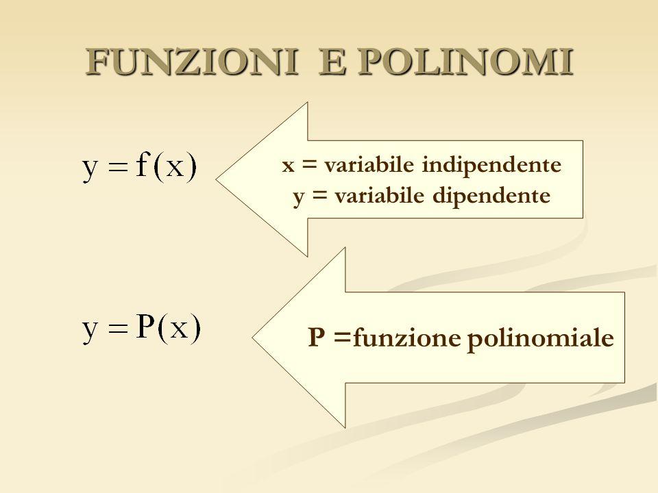 FUNZIONI E POLINOMI P =funzione polinomiale x = variabile indipendente
