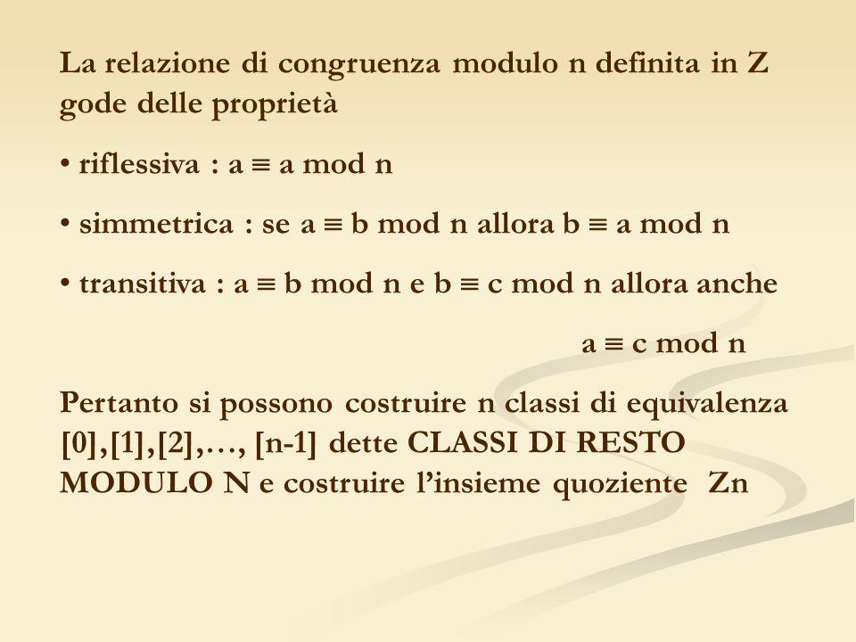 La relazione di congruenza modulo n definita in Z gode delle proprietà