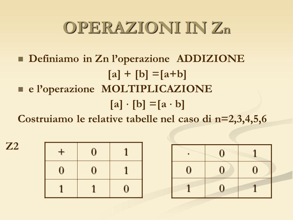 OPERAZIONI IN Zn Definiamo in Zn l'operazione ADDIZIONE