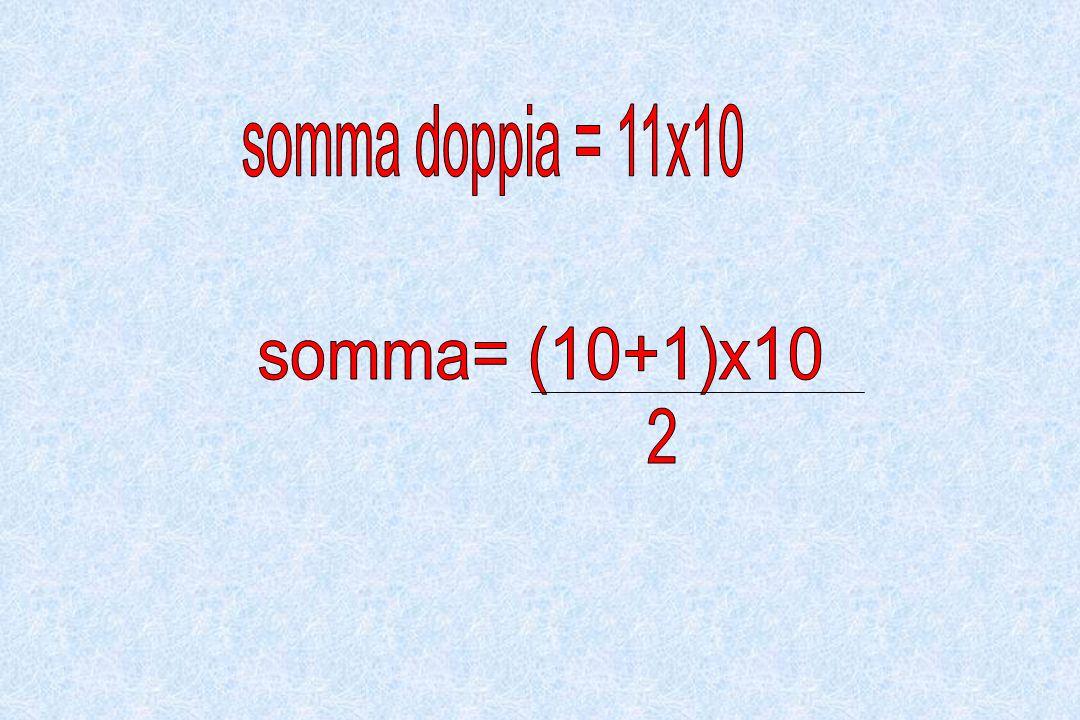 somma doppia = 11x10 somma= (10+1)x10 2