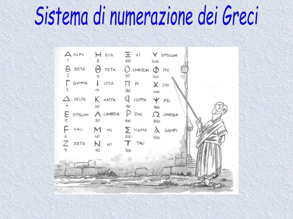 Sistema di numerazione dei Greci