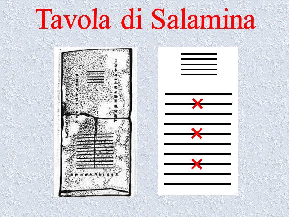 Tavola di Salamina