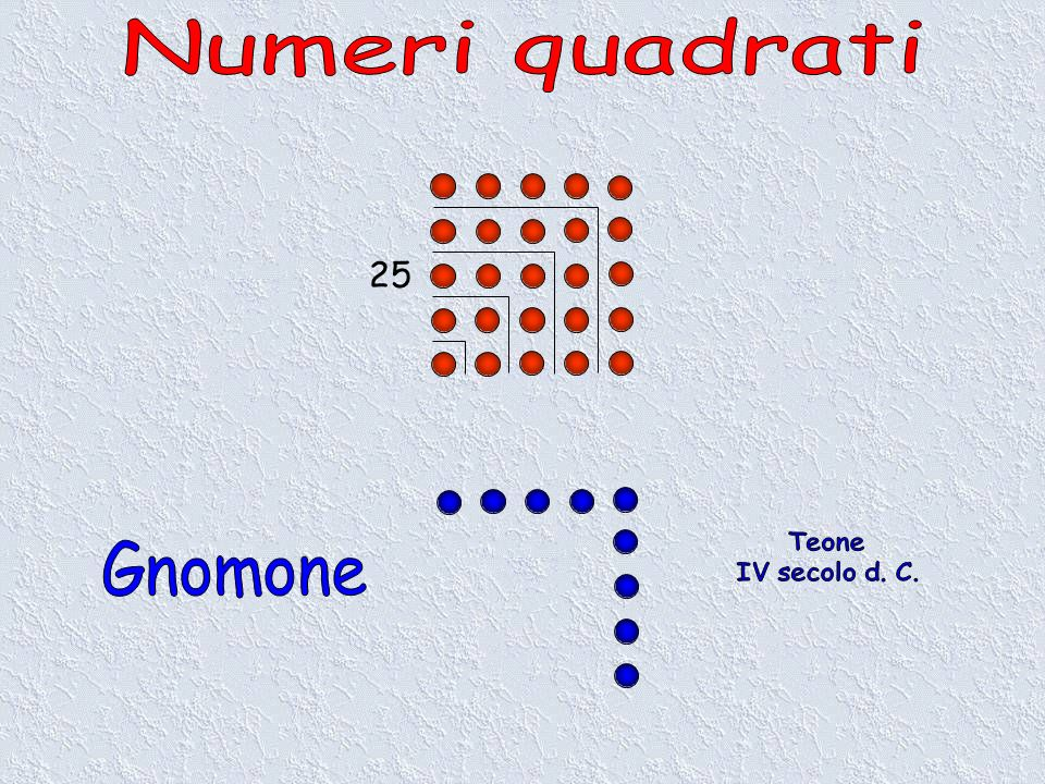 Numeri quadrati 25 16 9 4 1 Teone IV secolo d. C. Gnomone