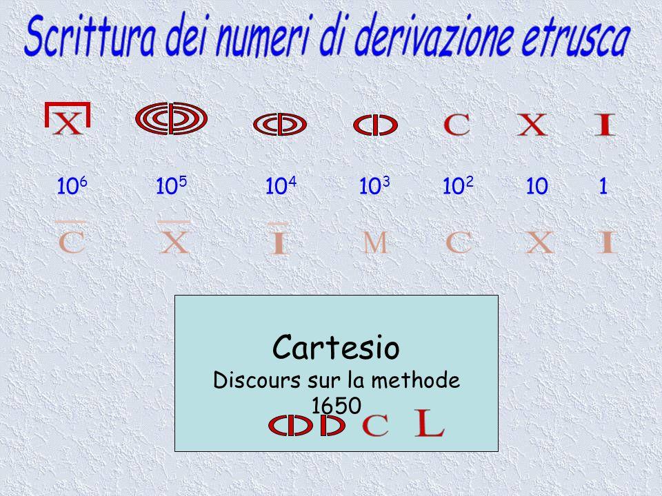 Scrittura dei numeri di derivazione etrusca