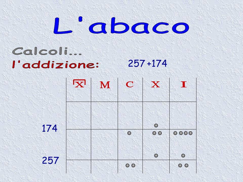 L abaco Calcoli... 257 +174 l addizione: X M C X I 174 257