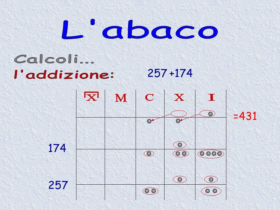 L abaco Calcoli... 257 +174 l addizione: X M C X I =431 174 257