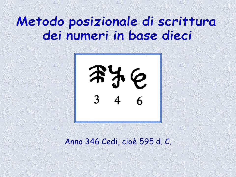 Metodo posizionale di scrittura dei numeri in base dieci