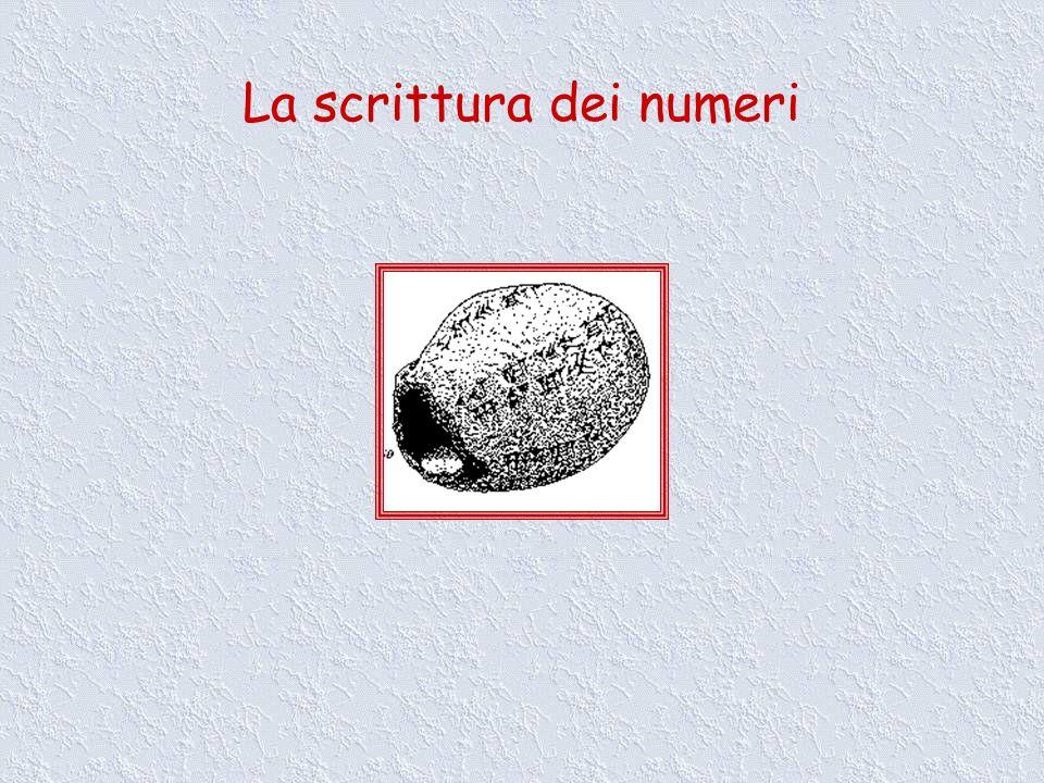 La scrittura dei numeri