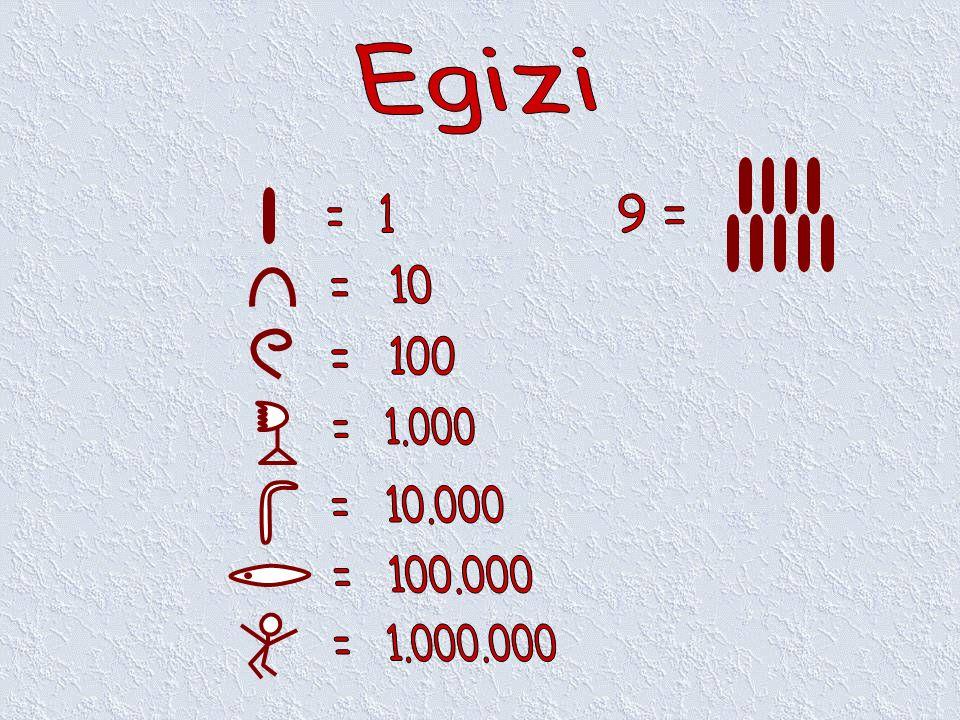 Egizi = 1 9 = = 10 = 100 = 1.000 = 10.000 = 100.000 = 1.000.000