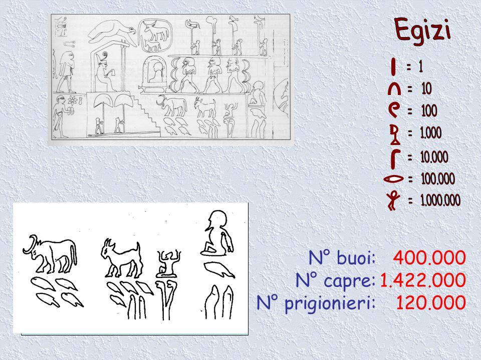 Egizi N° buoi: N° capre: N° prigionieri: 400.000 1.422.000 120.000 = 1