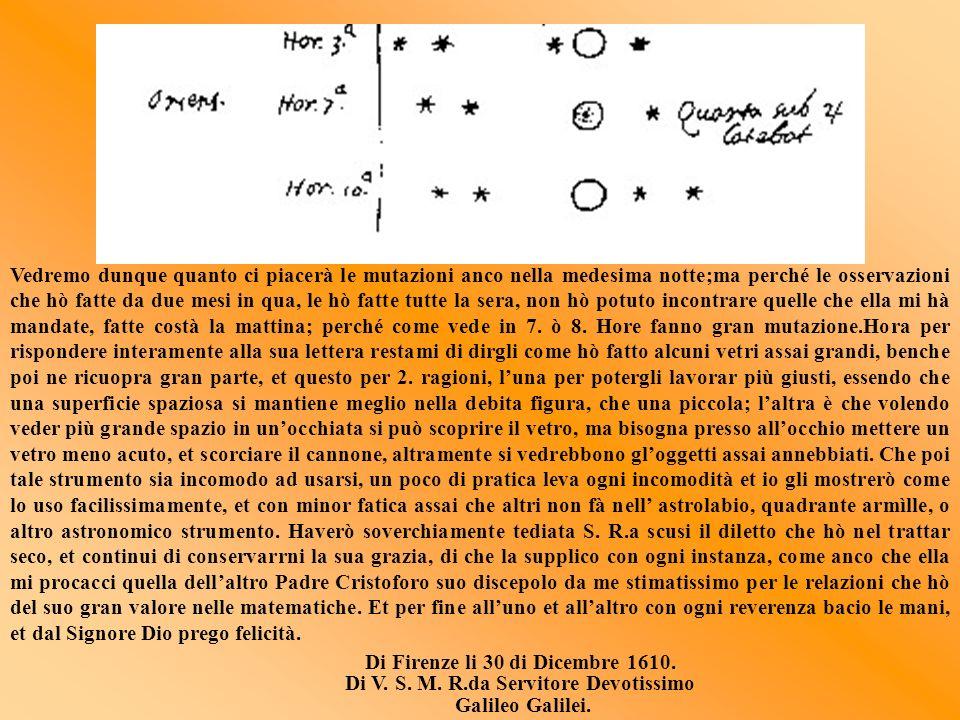 Di Firenze li 30 di Dicembre 1610.