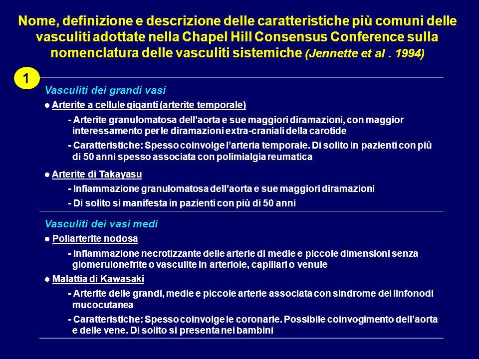 Nome, definizione e descrizione delle caratteristiche più comuni delle vasculiti adottate nella Chapel Hill Consensus Conference sulla nomenclatura delle vasculiti sistemiche (Jennette et al . 1994)