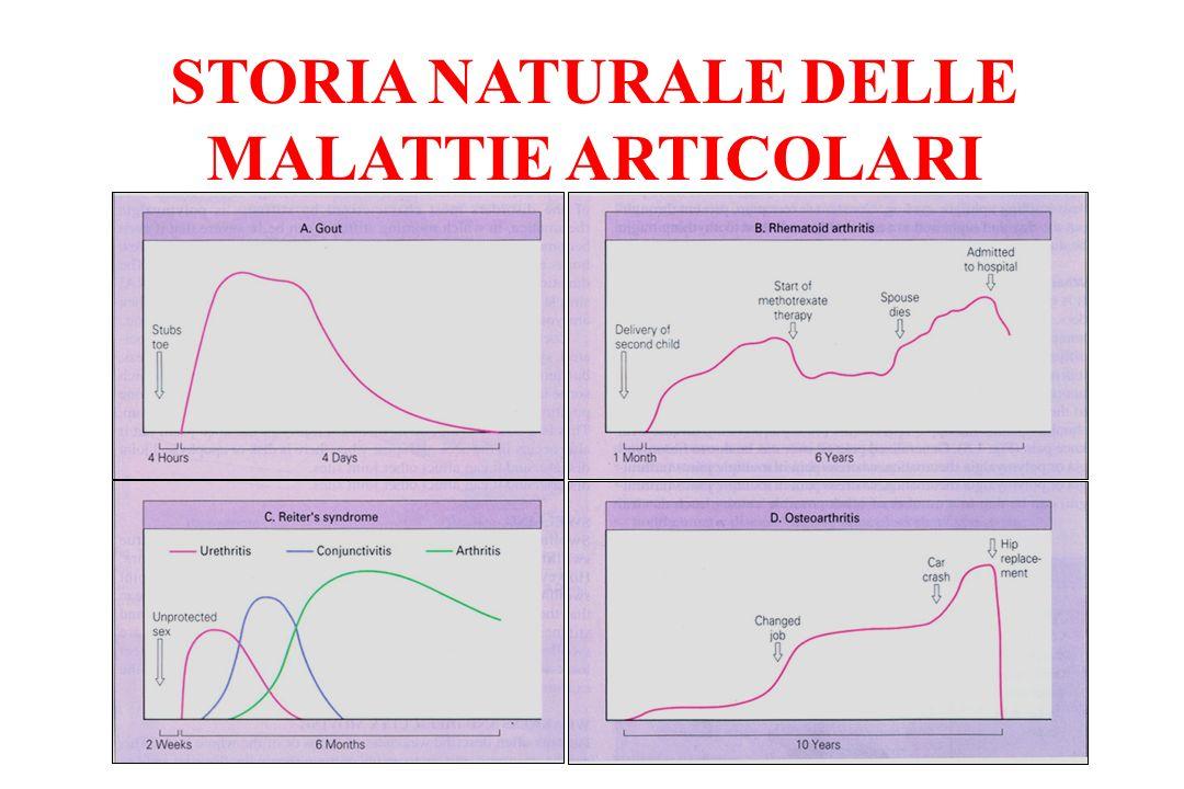 STORIA NATURALE DELLE MALATTIE ARTICOLARI