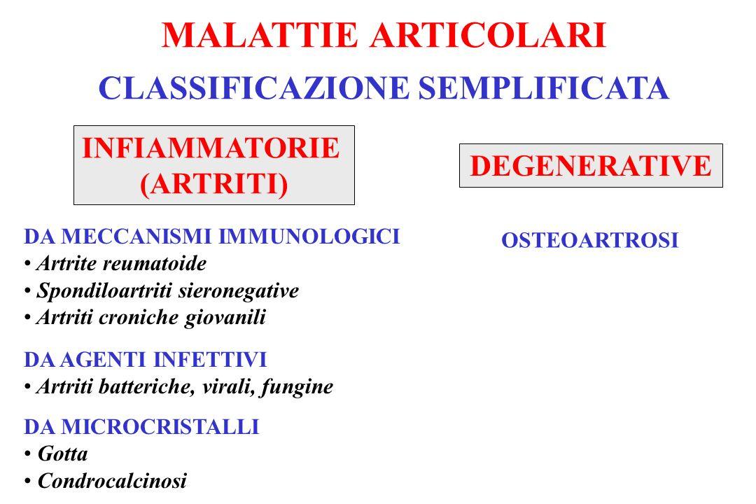 MALATTIE ARTICOLARI CLASSIFICAZIONE SEMPLIFICATA