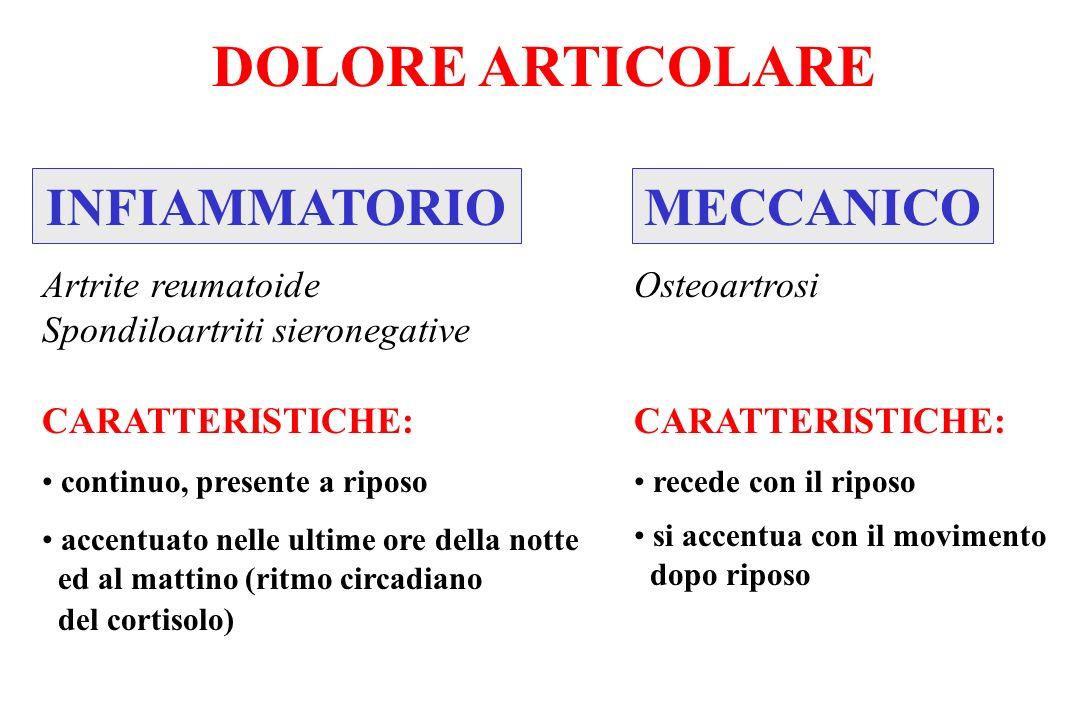 DOLORE ARTICOLARE INFIAMMATORIO MECCANICO Artrite reumatoide