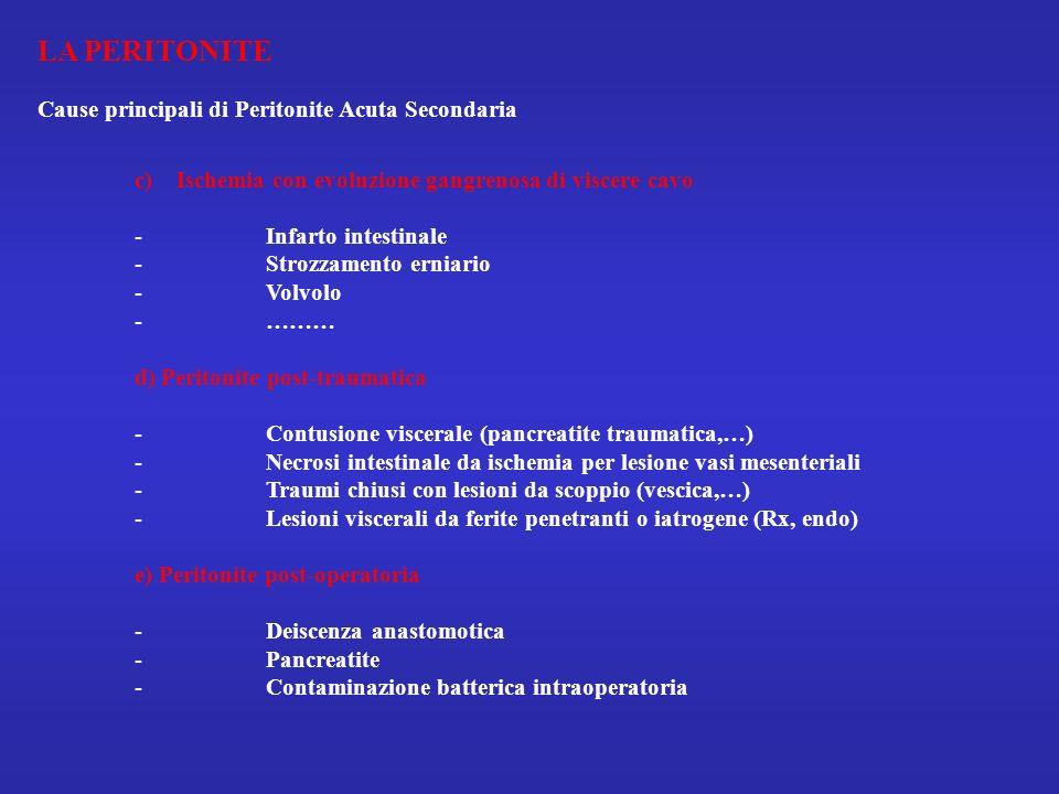 LA PERITONITE Cause principali di Peritonite Acuta Secondaria