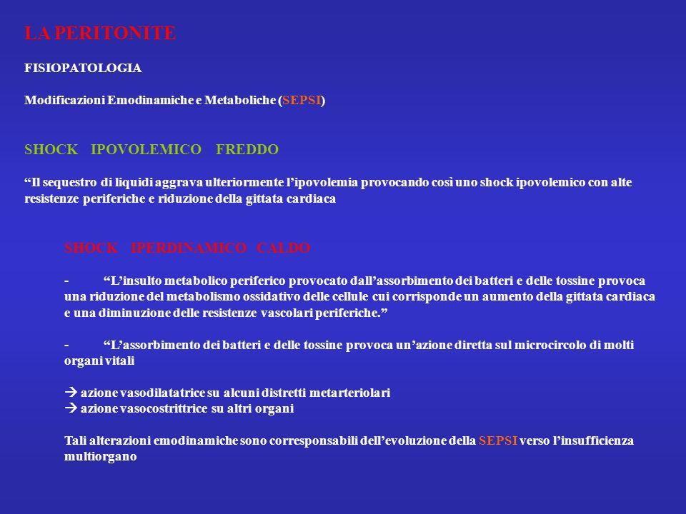 LA PERITONITE SHOCK IPOVOLEMICO FREDDO SHOCK IPERDINAMICO CALDO