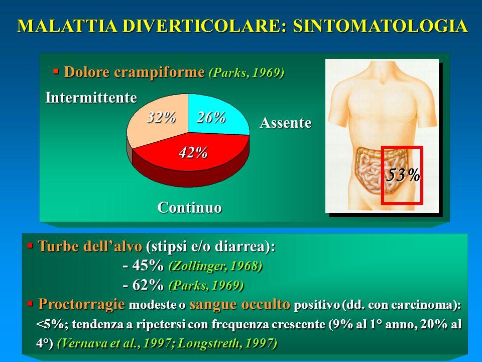 MALATTIA DIVERTICOLARE: SINTOMATOLOGIA