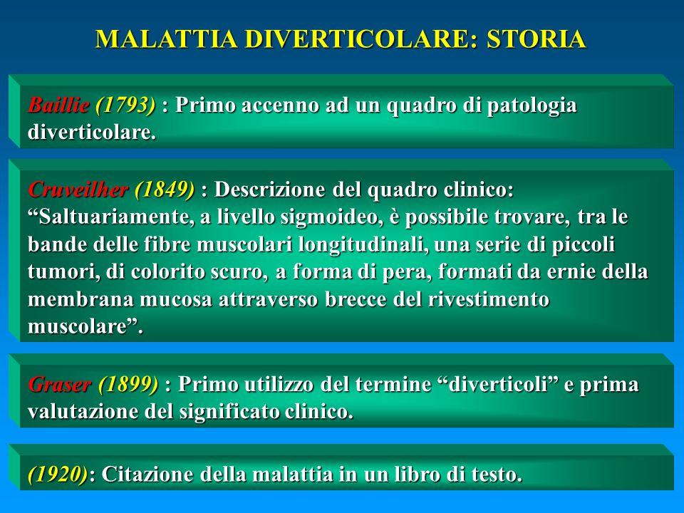 MALATTIA DIVERTICOLARE: STORIA