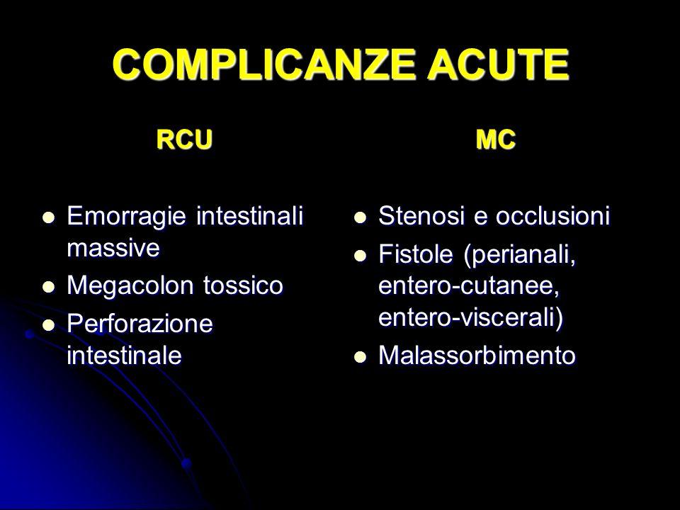 COMPLICANZE ACUTE RCU Emorragie intestinali massive Megacolon tossico