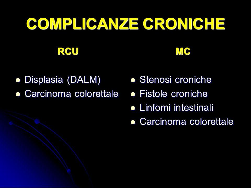 COMPLICANZE CRONICHE RCU Displasia (DALM) Carcinoma colorettale MC