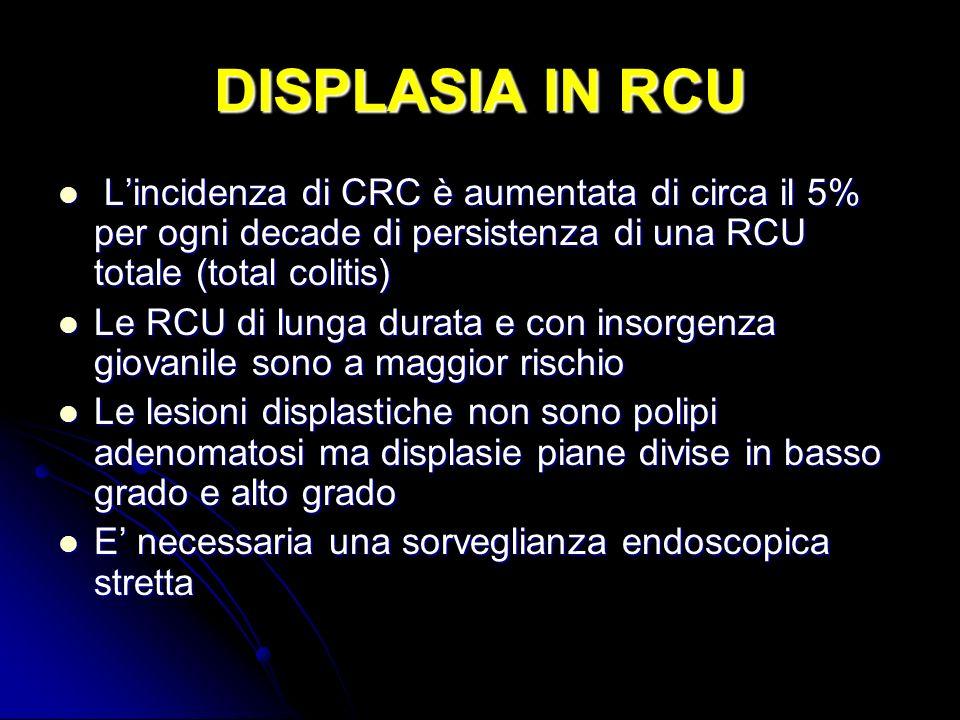 DISPLASIA IN RCU L'incidenza di CRC è aumentata di circa il 5% per ogni decade di persistenza di una RCU totale (total colitis)